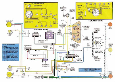 Electrical+Wiring+Diagram+Of+Ford+F100 1968 ford f100 wiring diagram,Wiring Diagram For 1965 Ford F100