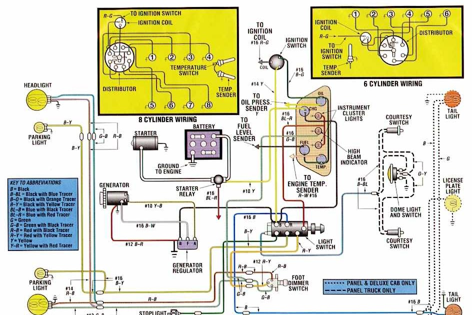 Wiring Diagram Color Abbreviations Tankless Water Heater Piping Electrical Of Ford F100 | All About Diagrams