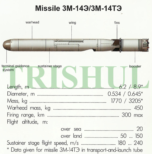 Nirbhay Cruise Missile Test 2013 | Page 5 | Indian Defence Forum