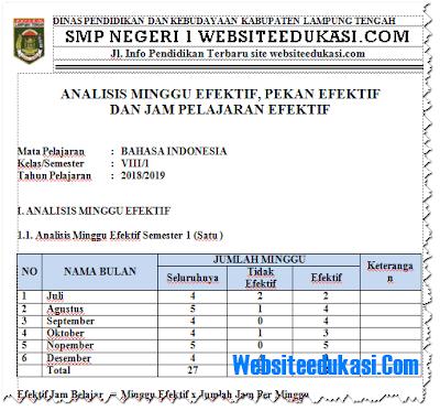 Analisis Alokasi Waktu Bahasa Indonesia Kelas 8 SMP/MTs K13 Revisi 2018