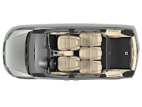 VW Sharan Topview