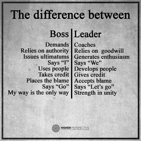 Inspirational Quotes About Failure: The Difference Between Boss And Leader