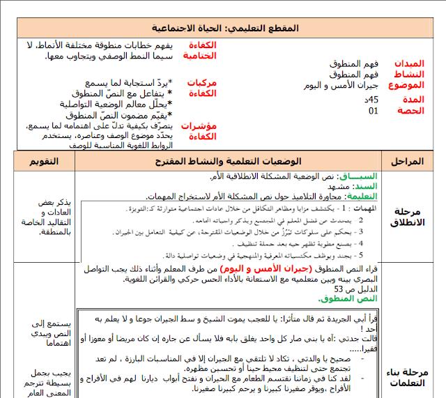 مذكرات الأسبوع السادس ( جميع المواد ) للسنة الرابعة إبتدائي الجيل الثاني
