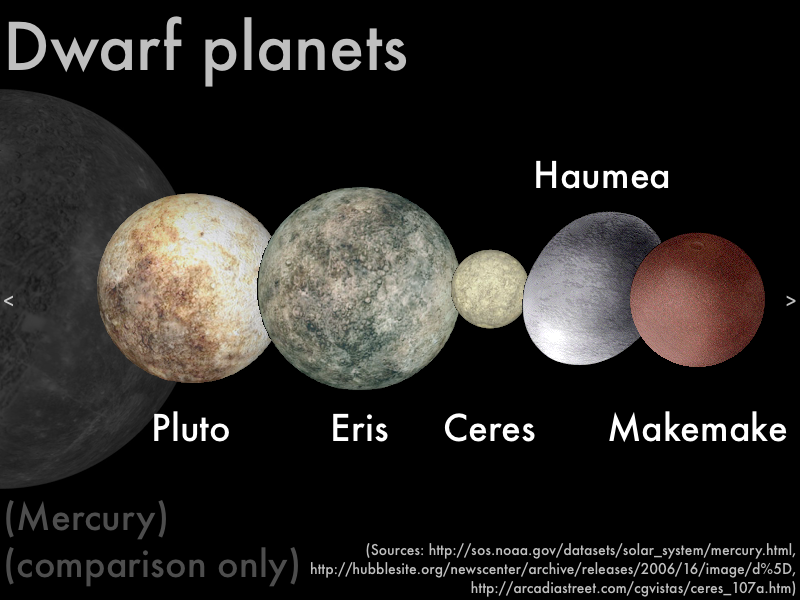 the dwarf planets from earth - photo #1