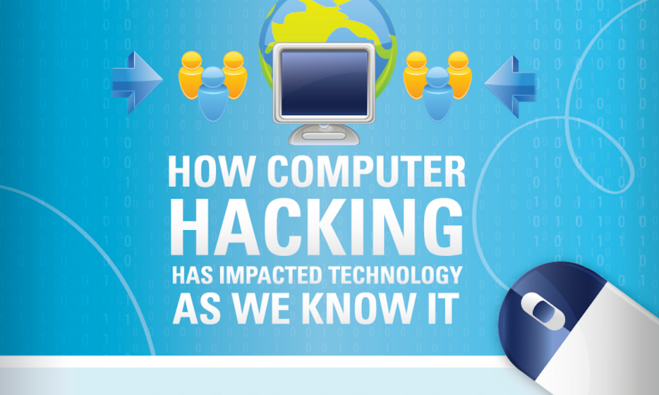 infographic: How Computer Hacking Has Impacted Technology As We Know It