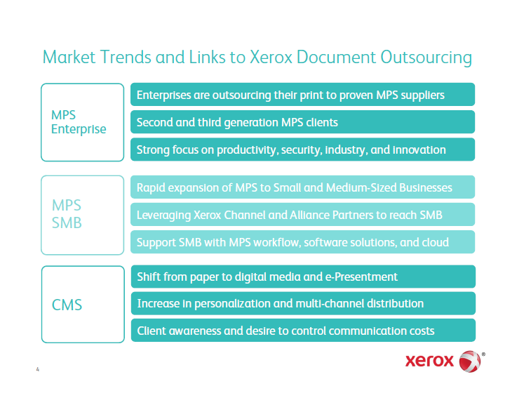 Visible Business: Market Trends and Links to Xerox ...