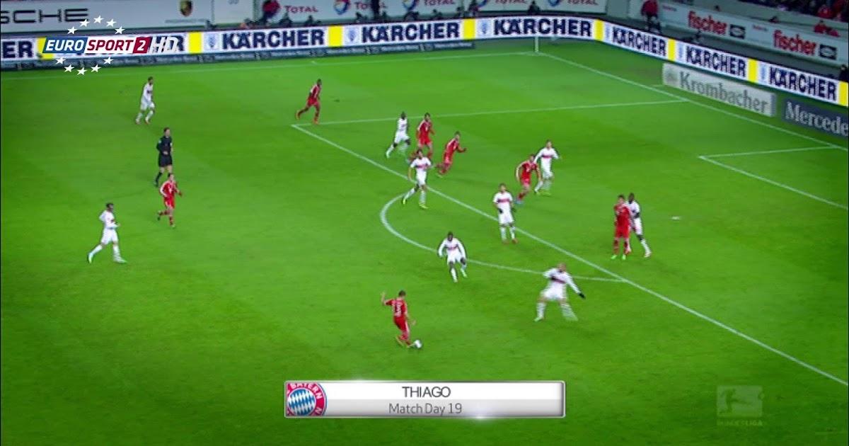 Eurosport Stream