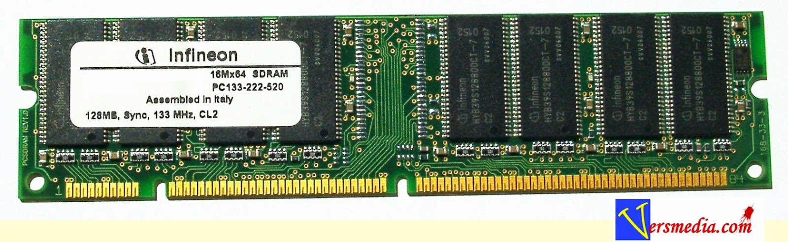 SD RAM Synchronous Dynamic Random Access Memory