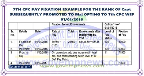 7th-cpc-pay-fixation-example-4
