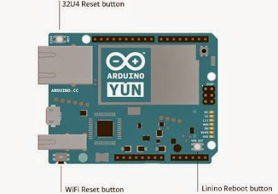 Arduino Yún Reset Button