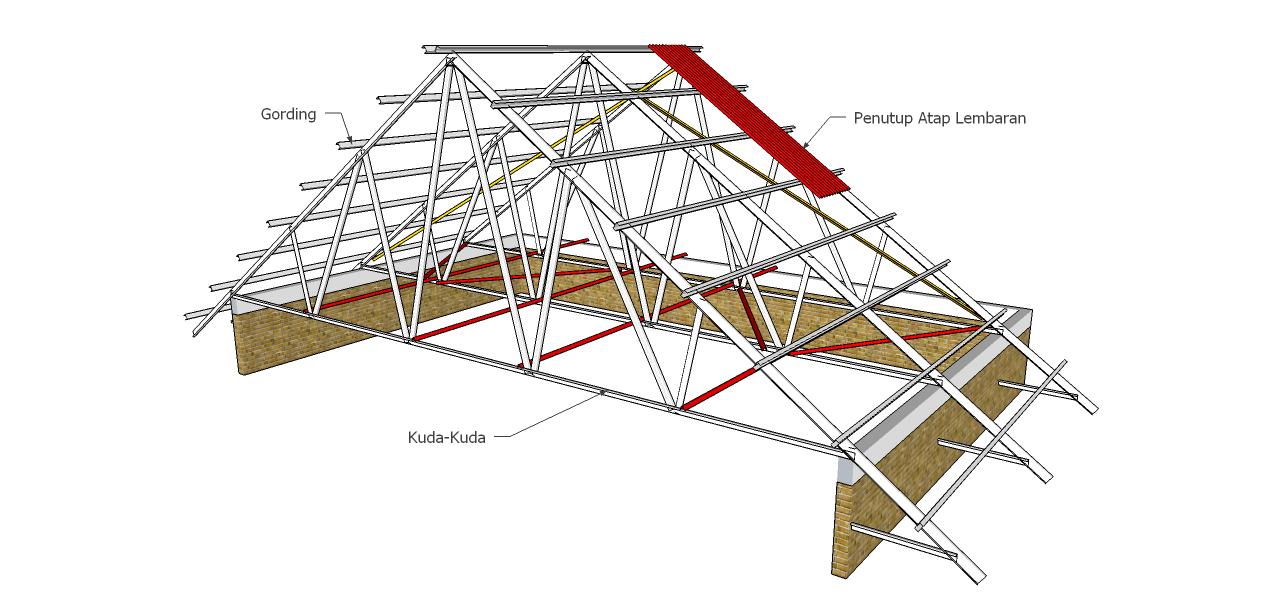 Pasang Rangka Atap Baja Ringan Jayawan
