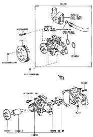 Diploma Kejuruteraan Mekanikal: BAB 5: Pam Air