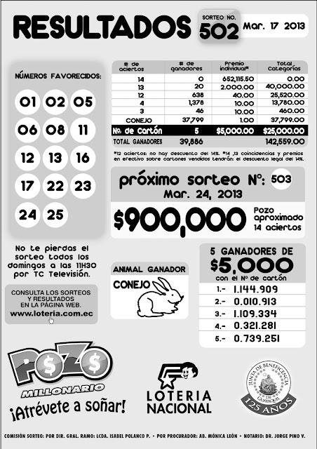 resultados pozo millonario 17 marzo 2013