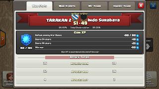 Clan TARAKAN 2 vs Indo Surabaya, TARAKAN 2 Victory
