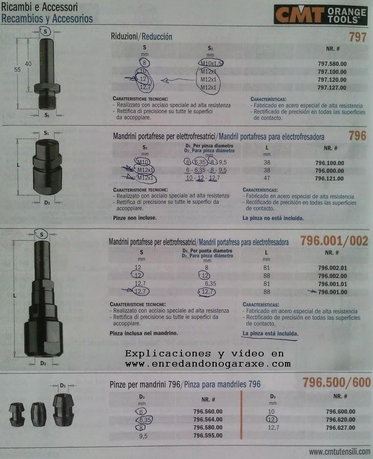 Catálogo CMT mandril portafresas. Enredandonogaraxe.com
