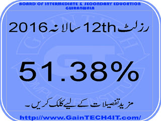 Result Statistics Intermediate Annual Examination 2016