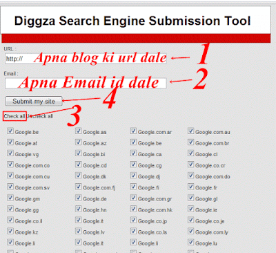 on page seo guide, search engine submit,