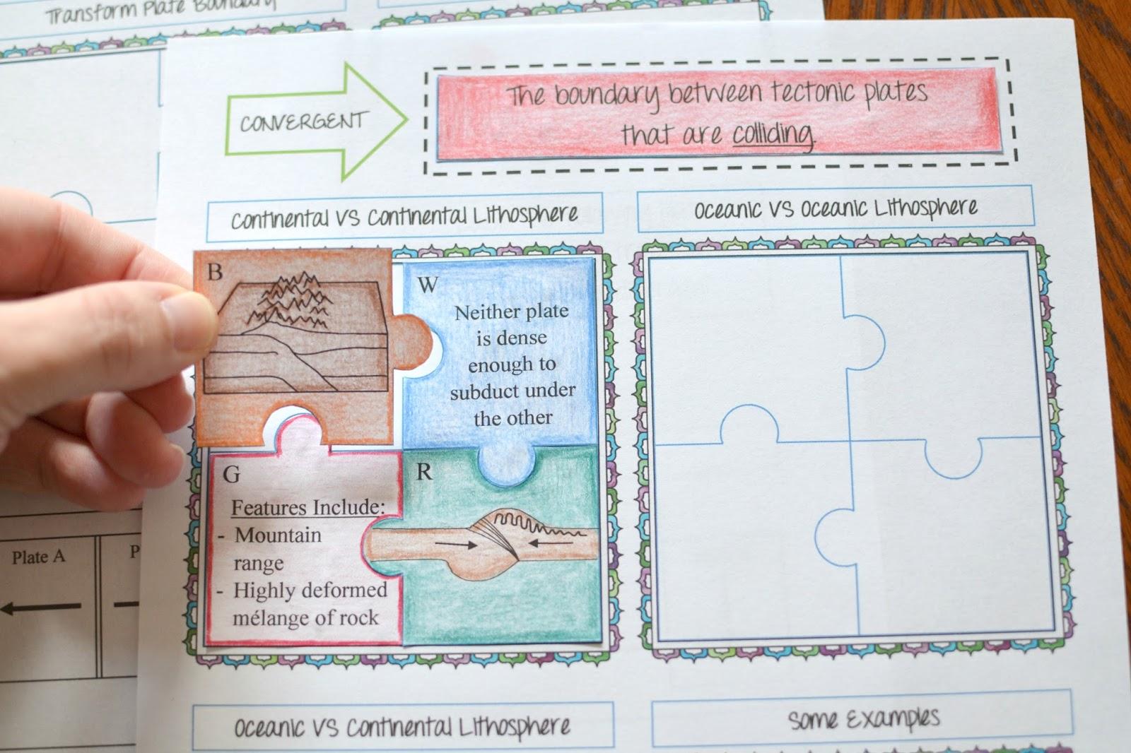 worksheet Types Of Plate Boundaries Worksheet usable types of plate boundaries worksheet goodsnyc com tectonics