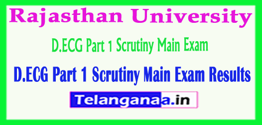 Rajasthan University D.ECG Part 1 Scrutiny Main Exam Results 2018