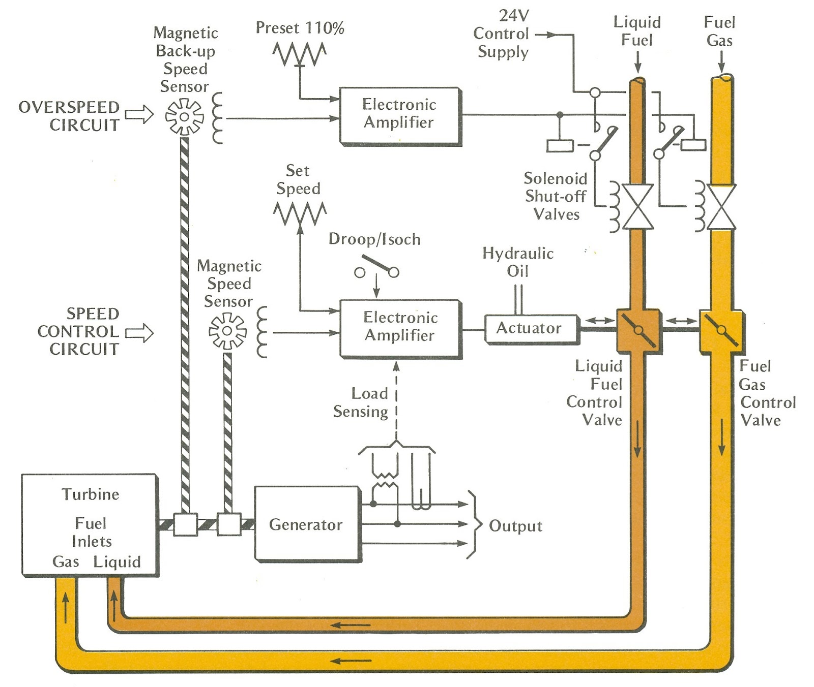 5 3 Fuel System Diagram, 5, Free Engine Image For User Manual Download