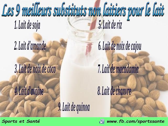 Les 9 meilleurs substituts non laitiers pour le lait