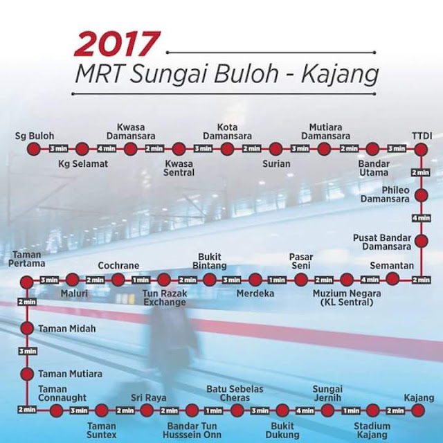 Kadar Tambang MRT Sungai Buloh-Kajang 2017
