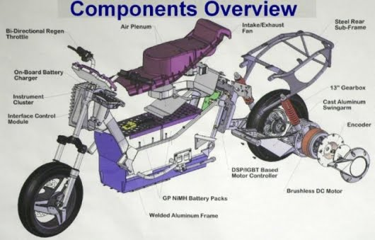 There's A Hole In The Heart Of This Emoto: Ducati Engine Design Diagram At Executivepassage.co