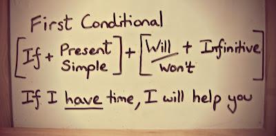 Estructura Del Primer Condicional 1st Conditional