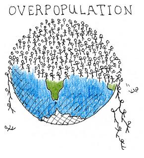 POPULASI MANUSIA: KEPADATAN POPULASI MANUSIA