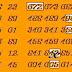 เลขเด็ด Ps.ตะวัน ชุดสามตัวบน (สถิติเข้ามา 11งวดซ้อน) งวด 1/02/61