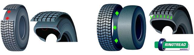 retread tyre