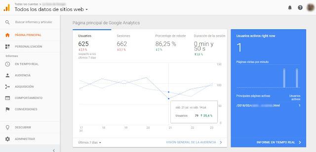 métricas del comportamiento de mi sitio web