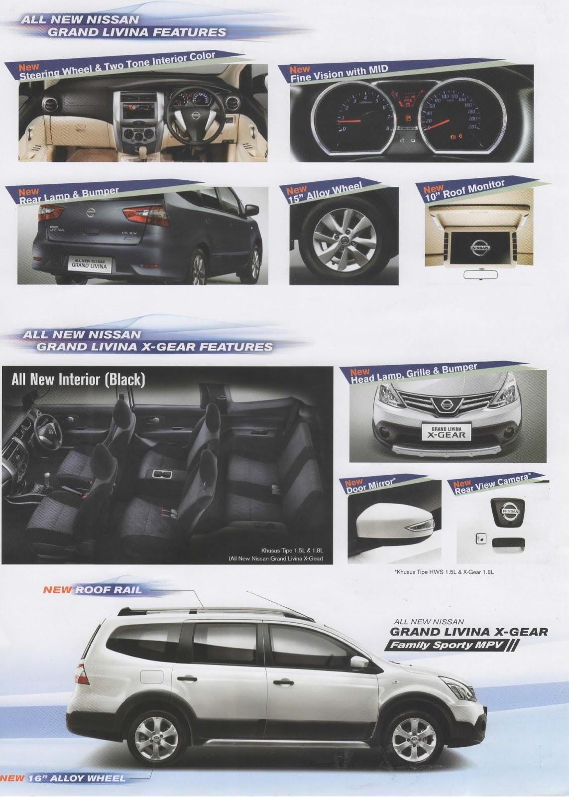 Dealer Nissan Jakarta Tangerang Depok Bekasi Eksterior All Nmax Abs Beberapa Fitur Tambahan Baru Yang Ada Pada New Grand Livina Menjadikan Sebagai Mobil Pilihan Seluruh Keluarga Aman Dan Nyaman Dikendarai