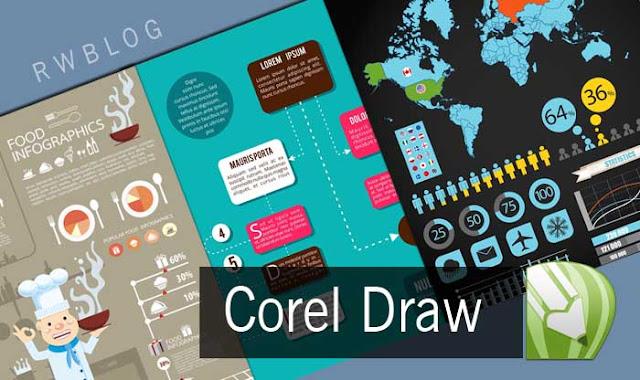 3 Sofware Untuk Membuat Infografis Offline