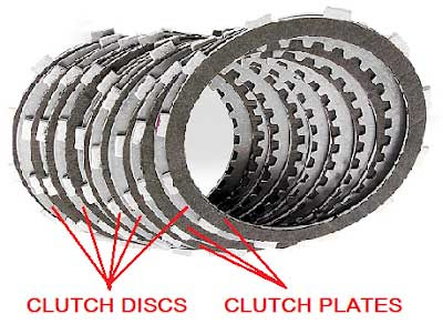 Friction Linings of multi-Plate Clutch