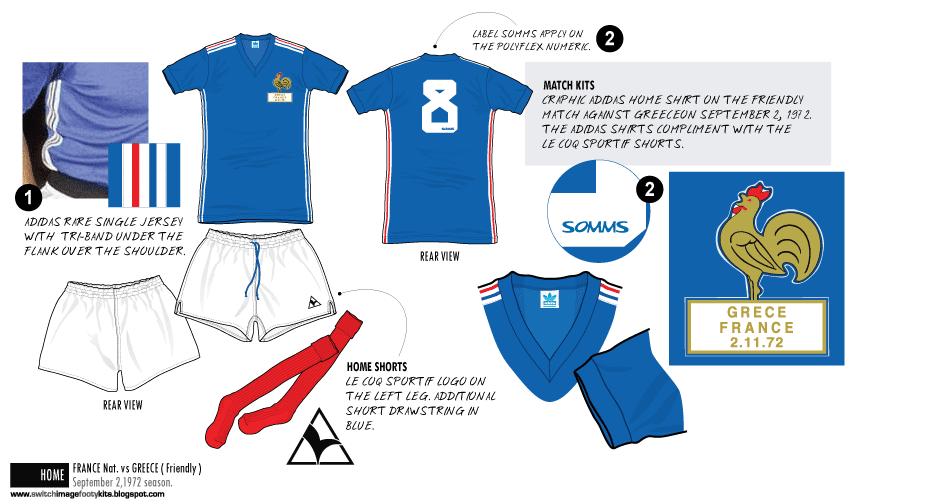 Football teams shirt and kits fan