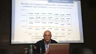 Agustín Salvia, director del Observatorio de la deuda social de la Universidad Católica Argentina, adelantó que habrá un retroceso en uno de los indicadores que más le preocupa al Gobierno