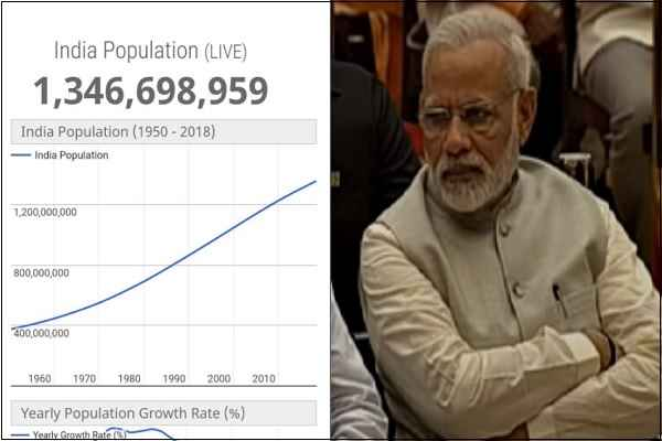 india-population-increase-134-crore-from-125-crore-in-2014-image