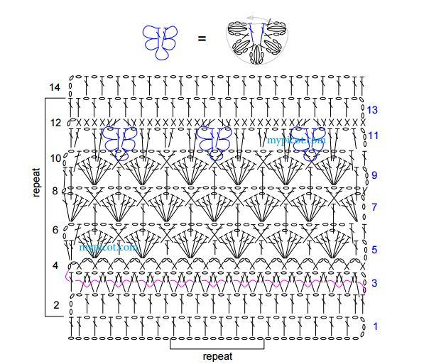 Ergahandmade Crochet Flower Shell Stitch Diagrams Free Pattern