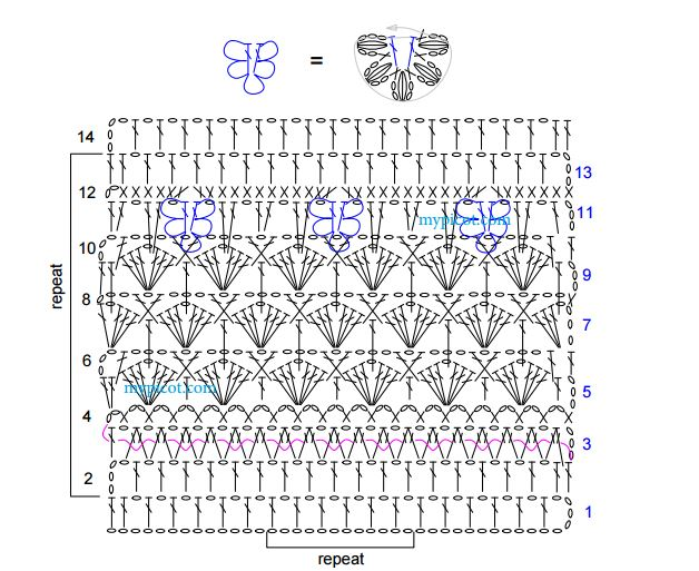 ergahandmade: Crochet Flower Shell stitch + Diagrams
