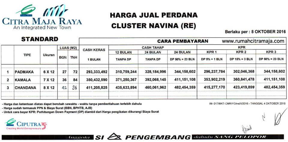 Price list harga jual Cluster Navina Citra Maja Raya 2