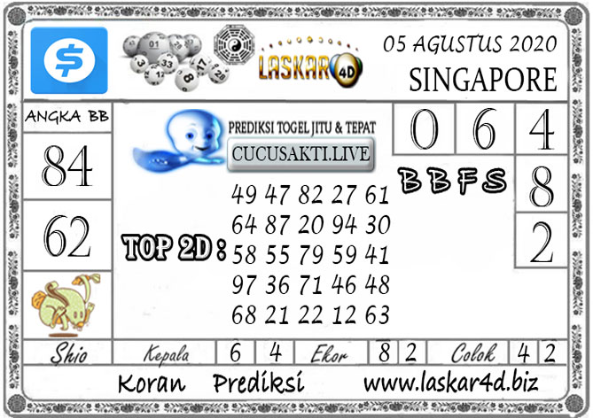 Prediksi Togel SINGAPORE LASKAR4D 05 AGUSTUS 2020