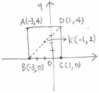 Picasso Math (Math exorcist): Math question to penetrate
