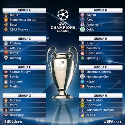 grupos champions 2018