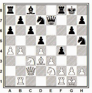 Ataque de minorías en ajedrez: contraatacar con peones en el flanco de rey