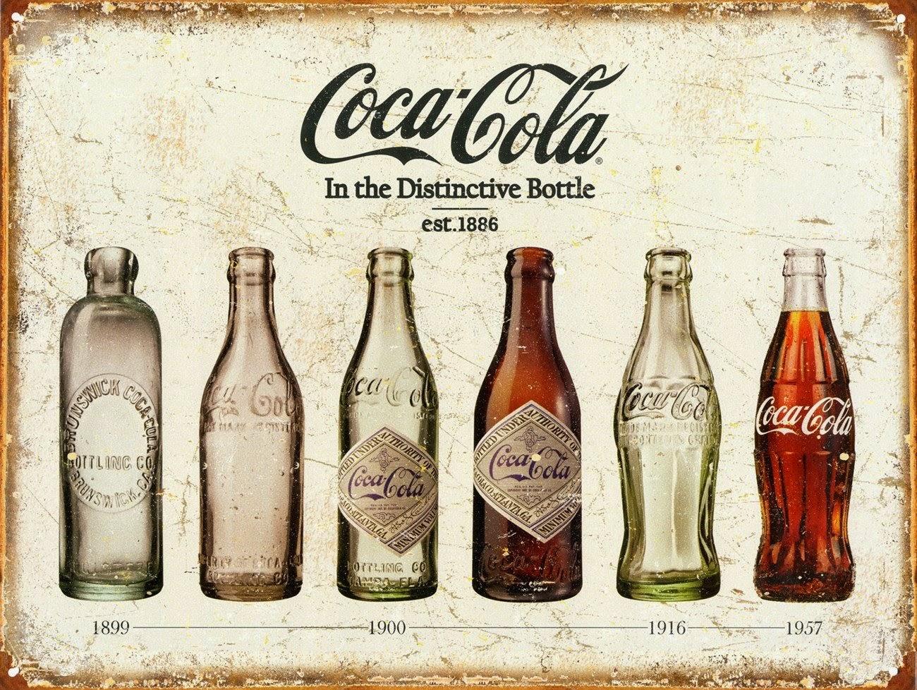 Placa Decorativa - Evolução das garrafas da Coca-Cola