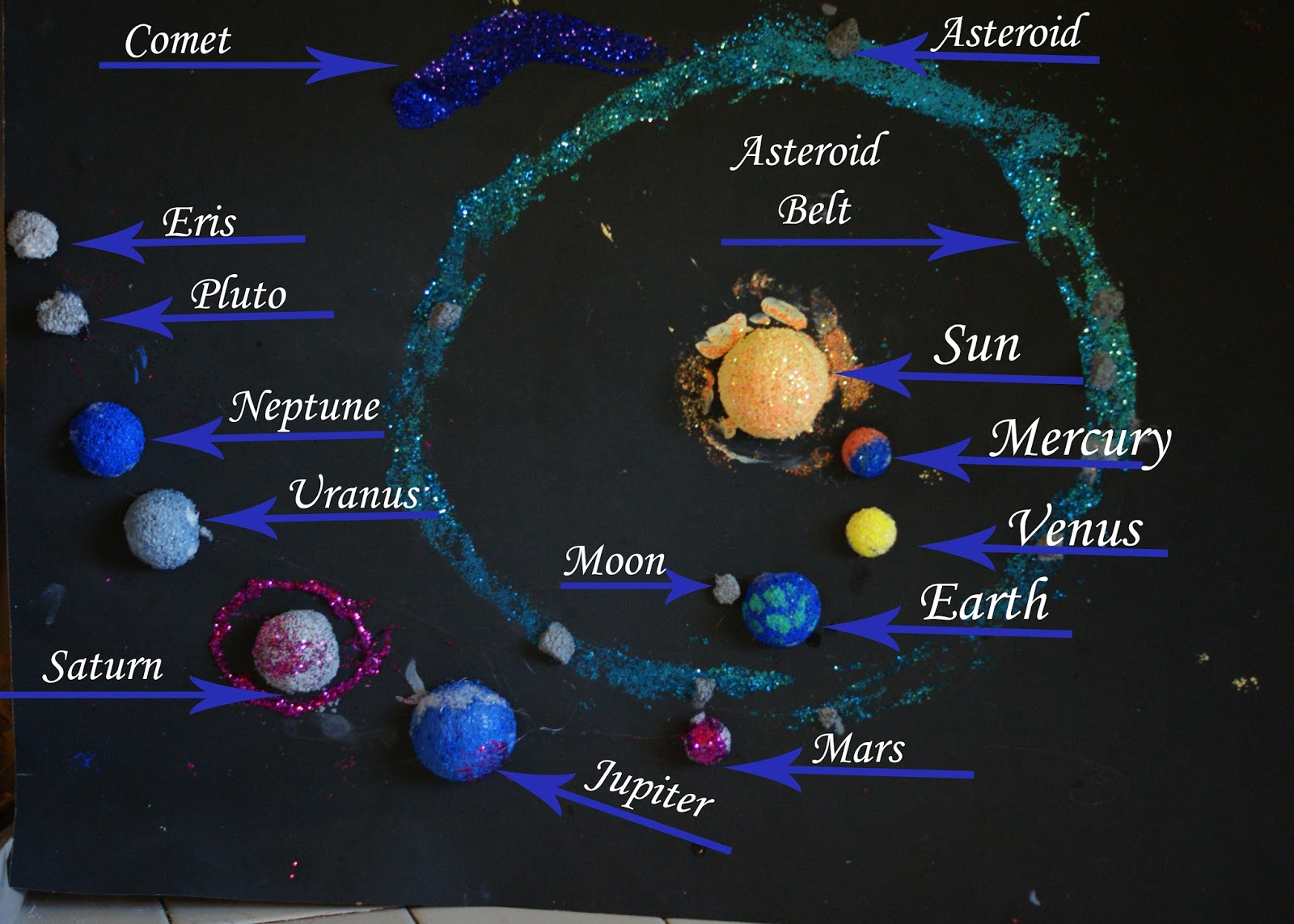 Solar System Science Project