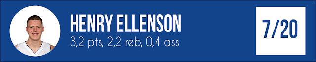 Henry Ellenson | PistonsFR, actualité des Detroit Pistons en France