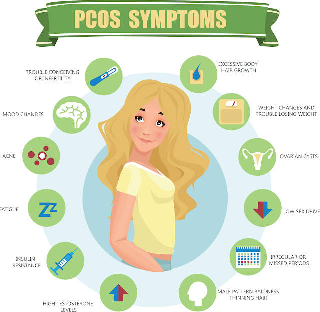 pcos symptoms,pcos,symptoms of pcos,pcos diet,symptoms of pcod,pcos weight loss,symptoms,causes of pcos,pcos treatment,symptoms of pcos and pcod,symptoms of pcos in pregnancy,pcos pregnancy,polycystic ovarian syndrome symptoms,treatment for pcos,treatment of pcos,pcos diagnosis,pcos cure,pcos symptoms quiz,what is pcos,pcos symptoms checklist,pcos symptoms and treatment,pcos home remedies,pcos ka ilaj