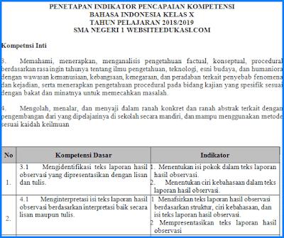 IPK Bahasa Indonesia Kelas 10 Kurikulum 2013 Revisi 2018